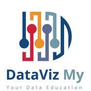 datavizmy logo